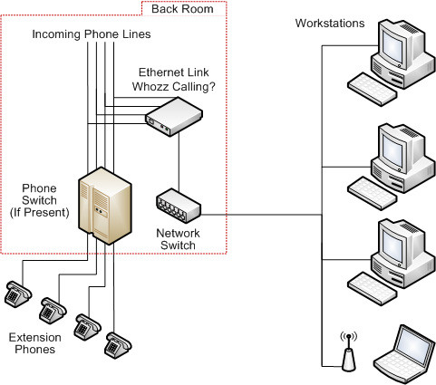 Cat 5 Wiring Diagram Wall Jack on phone jack diagram